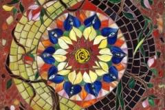 third-chakra-manipura